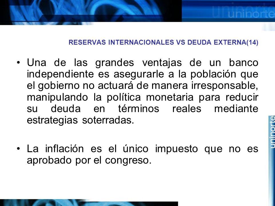 RESERVAS INTERNACIONALES VS DEUDA EXTERNA(14)