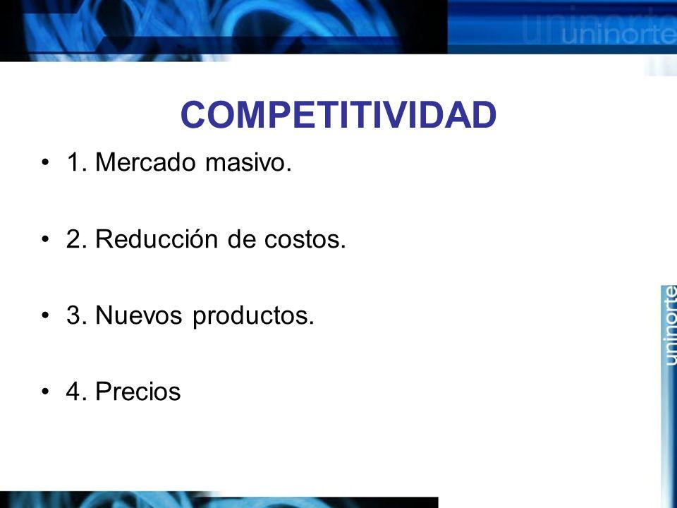 COMPETITIVIDAD 1. Mercado masivo. 2. Reducción de costos.