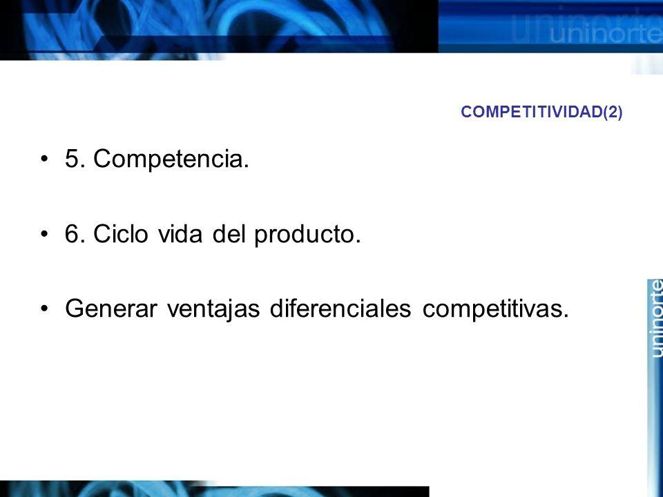 6. Ciclo vida del producto.
