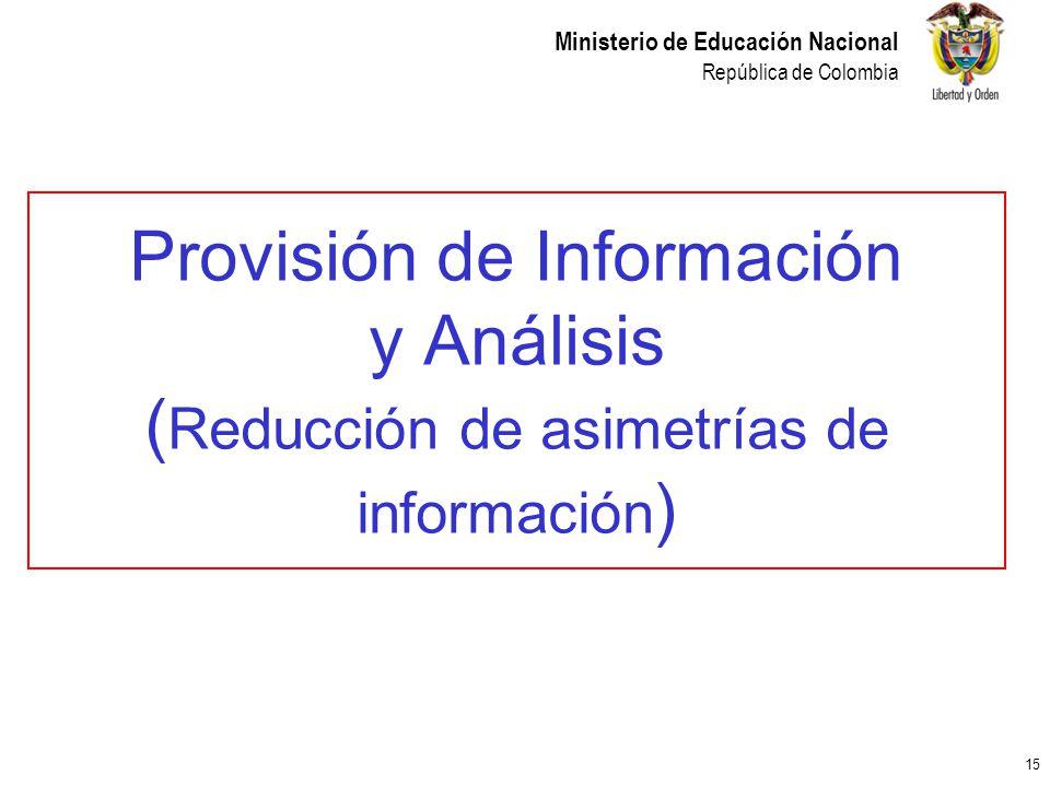 Provisión de Información y Análisis (Reducción de asimetrías de información)