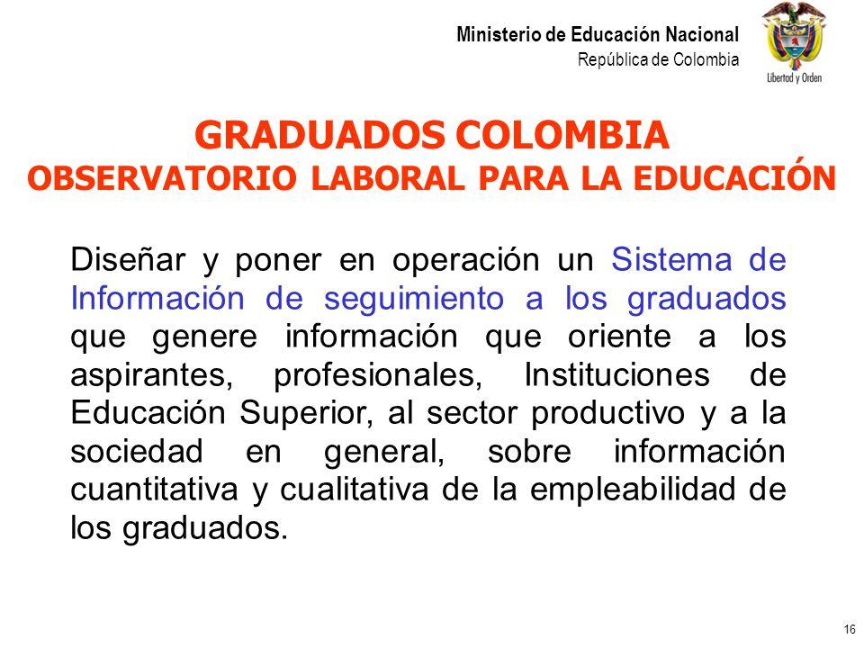 OBSERVATORIO LABORAL PARA LA EDUCACIÓN