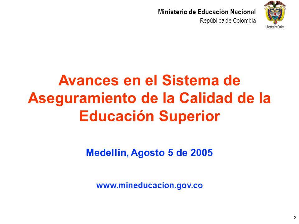 Avances en el Sistema de Aseguramiento de la Calidad de la Educación Superior