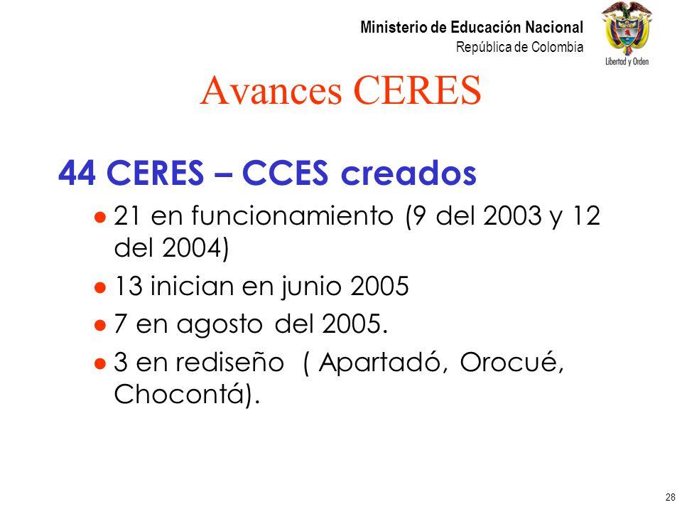 Avances CERES 44 CERES – CCES creados