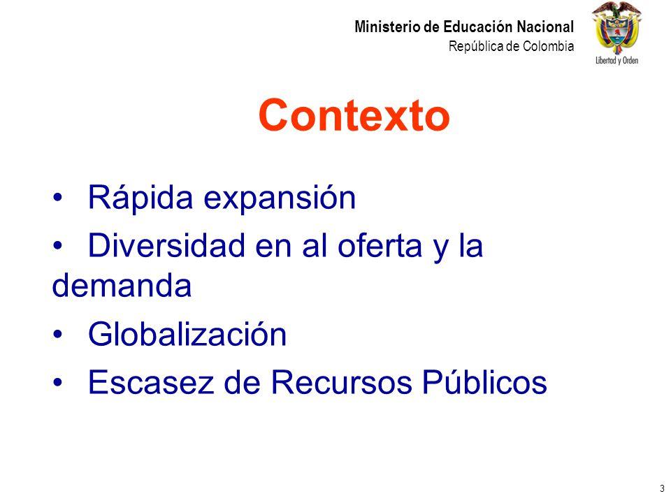 Contexto Rápida expansión Diversidad en al oferta y la demanda