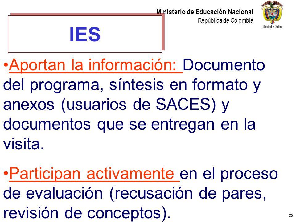 IES Aportan la información: Documento del programa, síntesis en formato y anexos (usuarios de SACES) y documentos que se entregan en la visita.