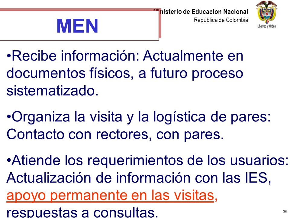 MEN Recibe información: Actualmente en documentos físicos, a futuro proceso sistematizado.