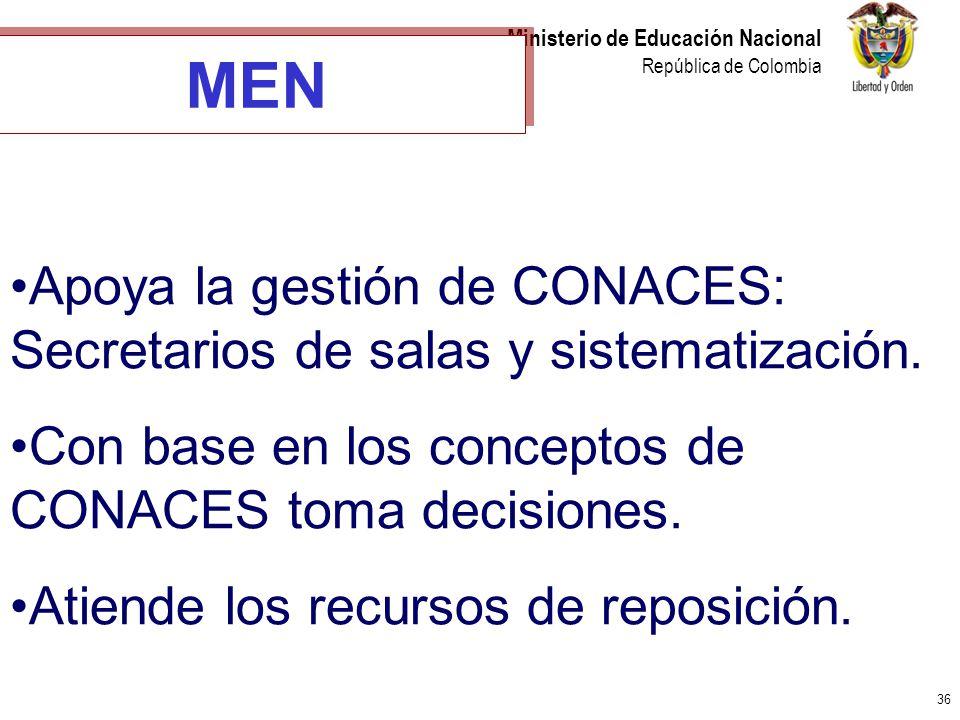 MEN Apoya la gestión de CONACES: Secretarios de salas y sistematización. Con base en los conceptos de CONACES toma decisiones.