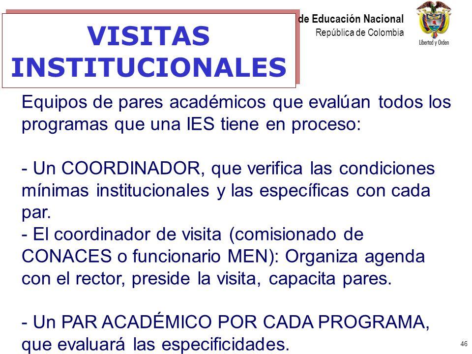 VISITAS INSTITUCIONALES