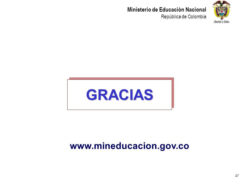 GRACIAS www.mineducacion.gov.co