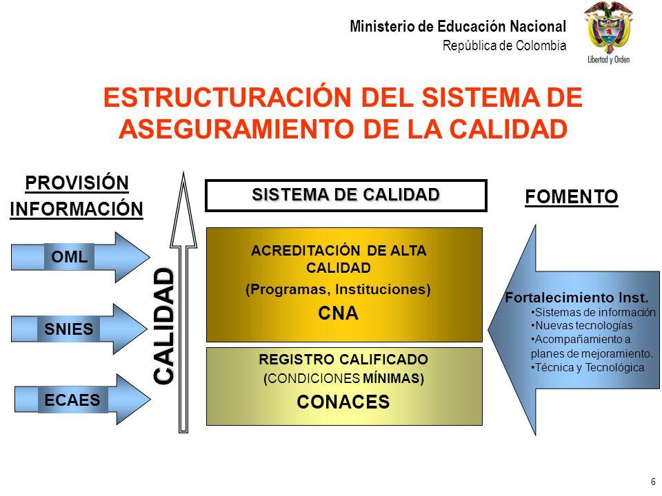 ESTRUCTURACIÓN DEL SISTEMA DE ASEGURAMIENTO DE LA CALIDAD CALIDAD