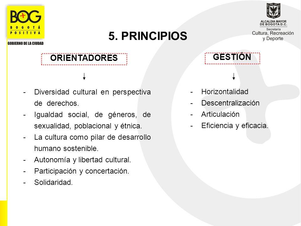 5. PRINCIPIOS ORIENTADORES GESTIÓN