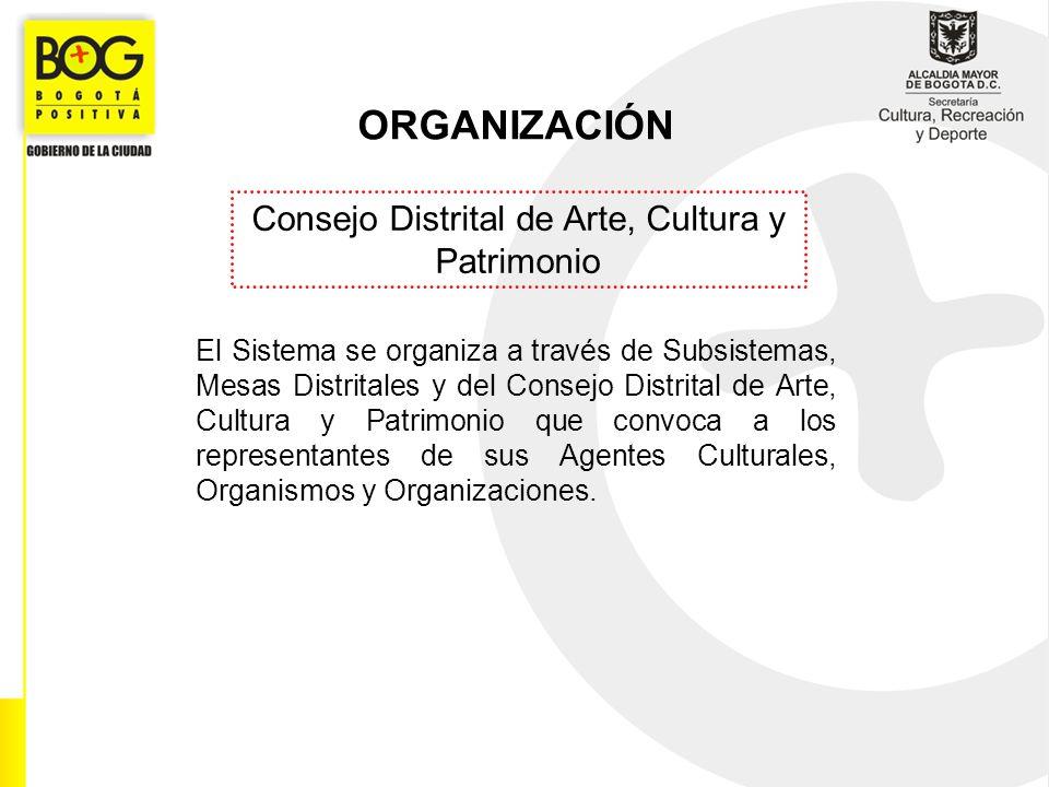 Consejo Distrital de Arte, Cultura y Patrimonio
