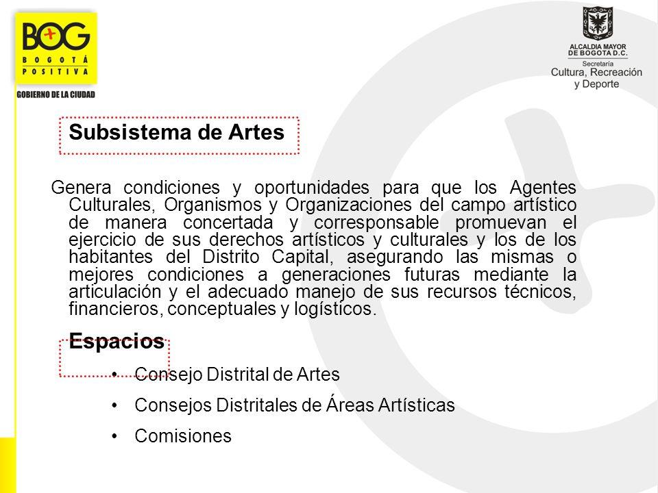 Subsistema de Artes Consejo Distrital de Artes