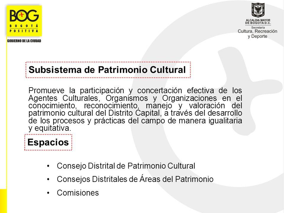 Subsistema de Patrimonio Cultural