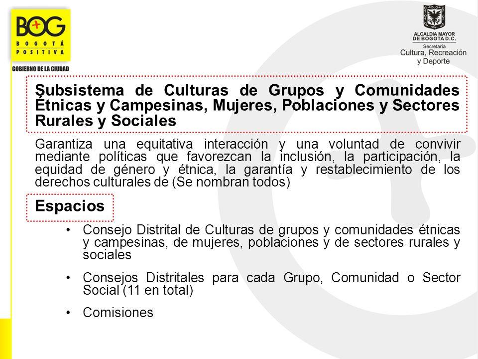 Subsistema de Culturas de Grupos y Comunidades Étnicas y Campesinas, Mujeres, Poblaciones y Sectores Rurales y Sociales