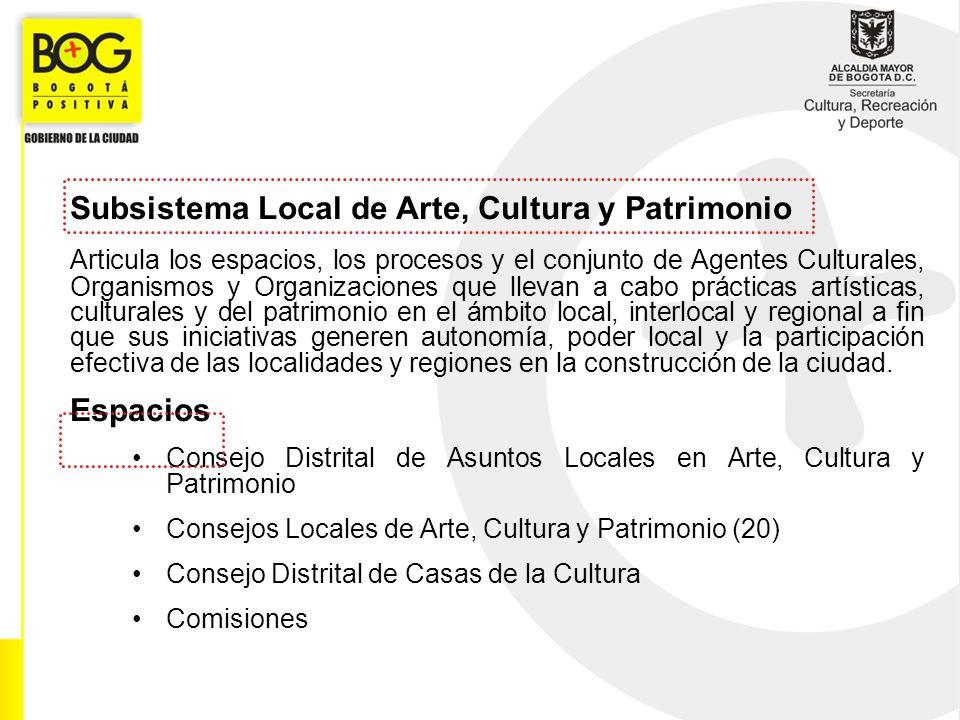 Subsistema Local de Arte, Cultura y Patrimonio