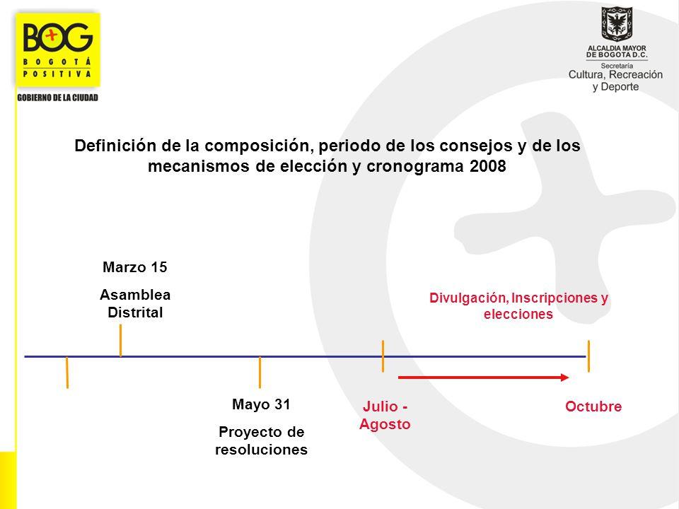 Divulgación, Inscripciones y elecciones Proyecto de resoluciones