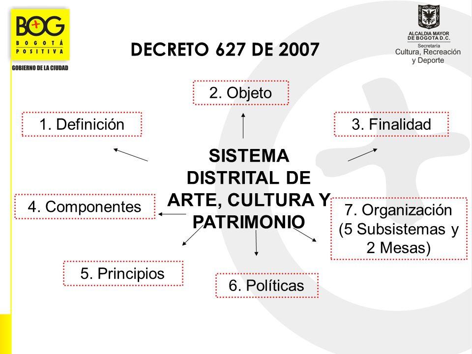 SISTEMA DISTRITAL DE ARTE, CULTURA Y PATRIMONIO