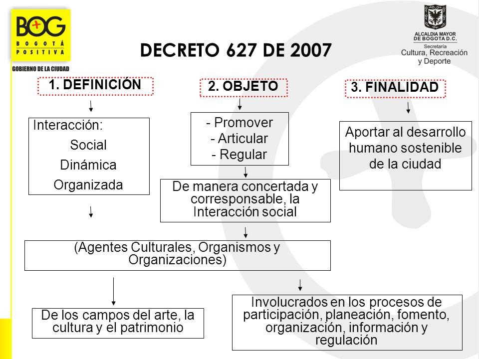 DECRETO 627 DE 2007 1. DEFINICIÓN 2. OBJETO 3. FINALIDAD - Promover