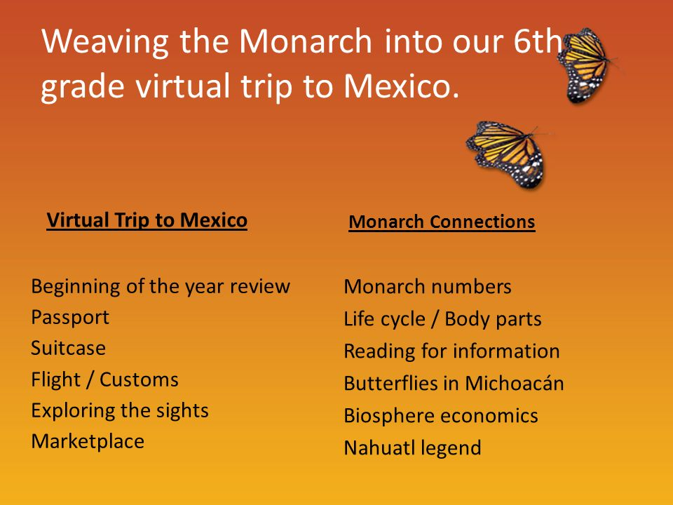 Weaving the Monarch into our 6th grade virtual trip to Mexico.