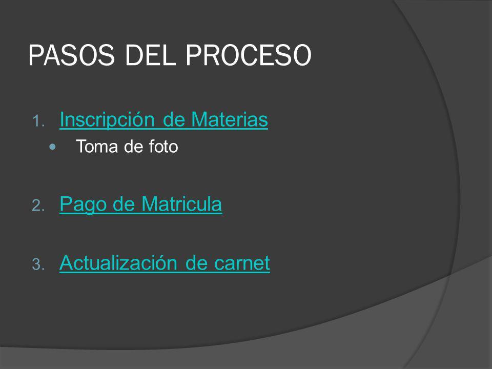PASOS DEL PROCESO Inscripción de Materias Pago de Matricula