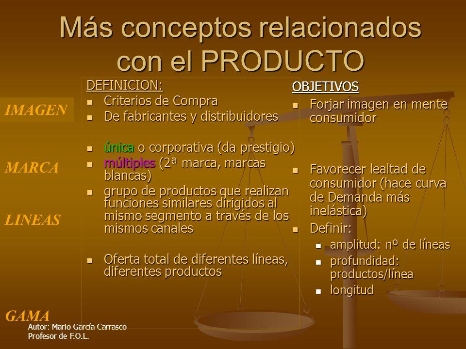Más conceptos relacionados con el PRODUCTO