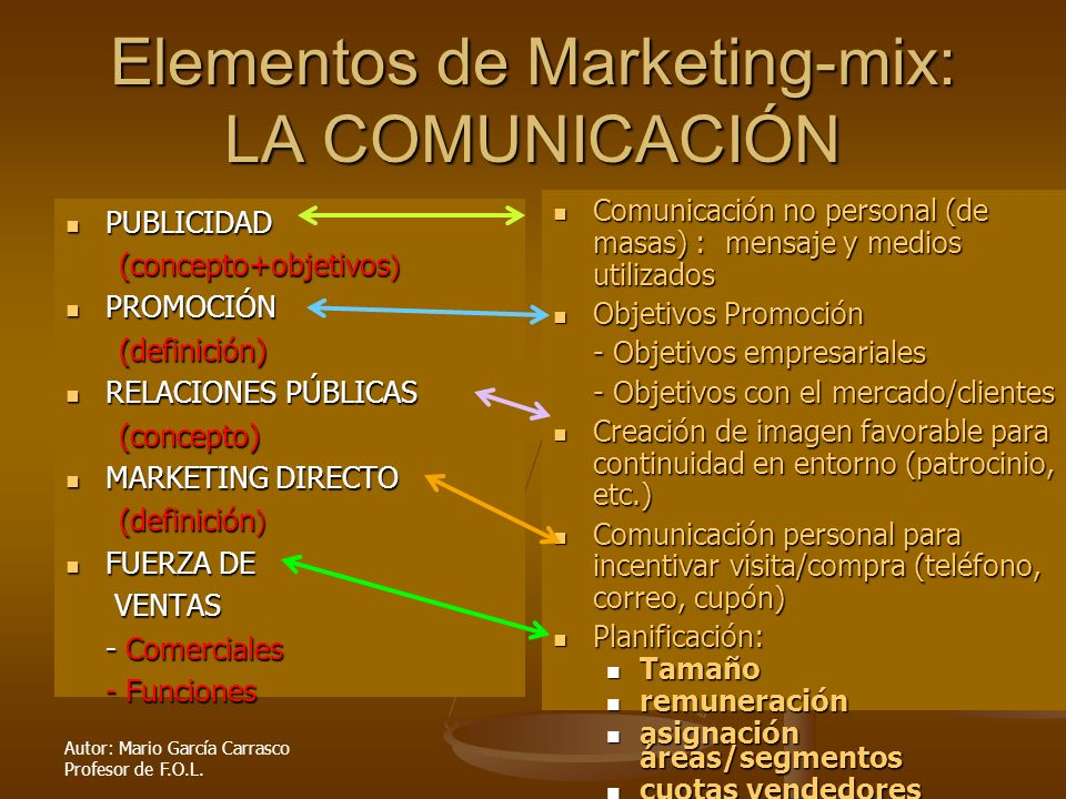 Elementos de Marketing-mix: LA COMUNICACIÓN