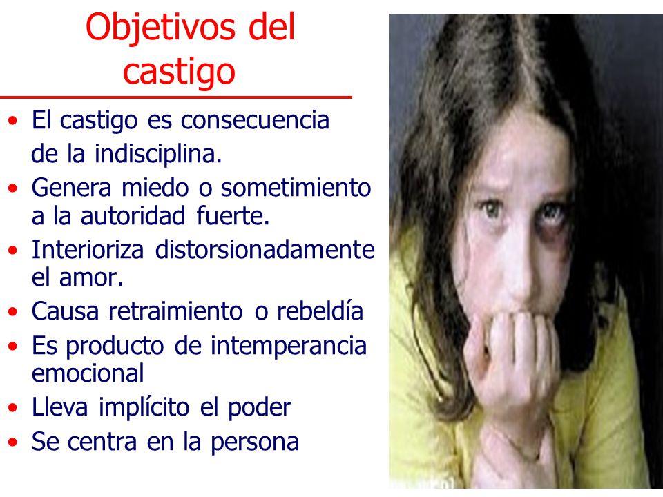 Objetivos del castigo El castigo es consecuencia de la indisciplina.