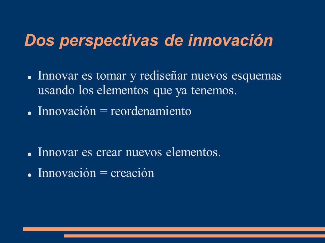 Dos perspectivas de innovación