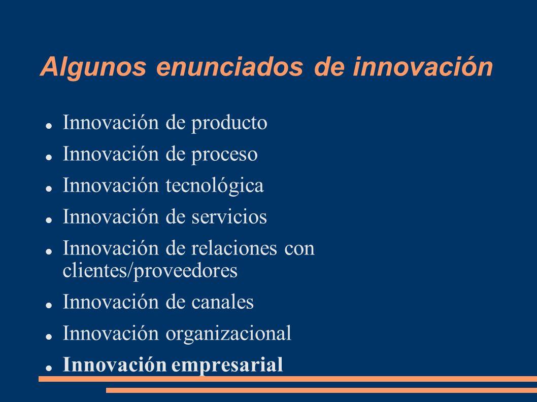 Algunos enunciados de innovación