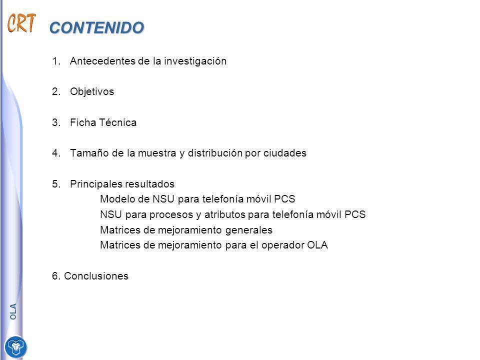 CONTENIDO Antecedentes de la investigación Objetivos Ficha Técnica