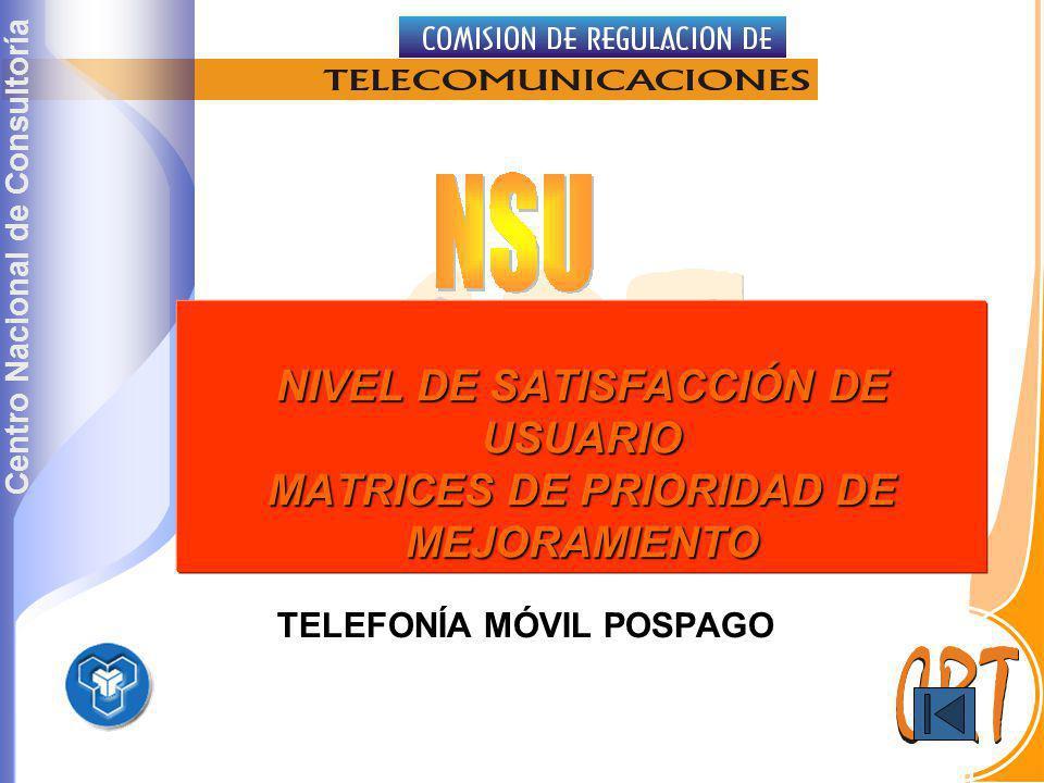 NIVEL DE SATISFACCIÓN DE USUARIO MATRICES DE PRIORIDAD DE MEJORAMIENTO