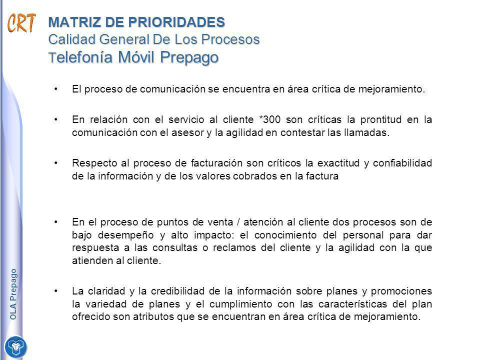 MATRIZ DE PRIORIDADES Calidad General De Los Procesos Telefonía Móvil Prepago