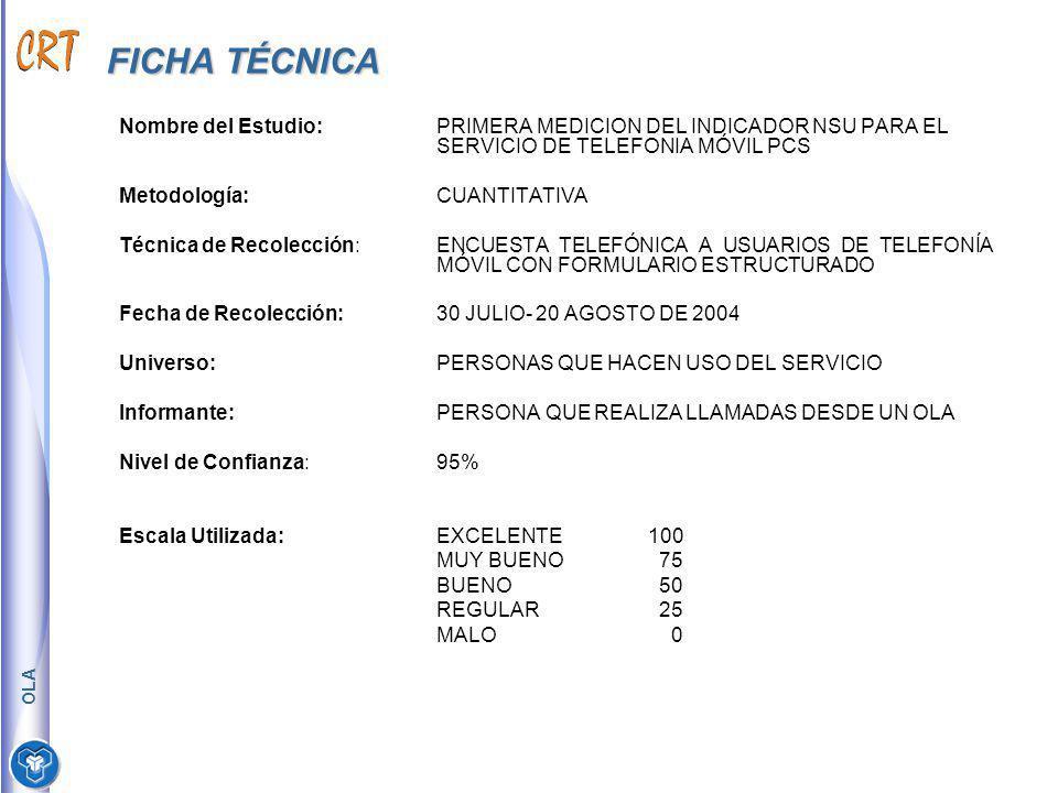 FICHA TÉCNICA Nombre del Estudio: PRIMERA MEDICION DEL INDICADOR NSU PARA EL SERVICIO DE TELEFONIA MÓVIL PCS.
