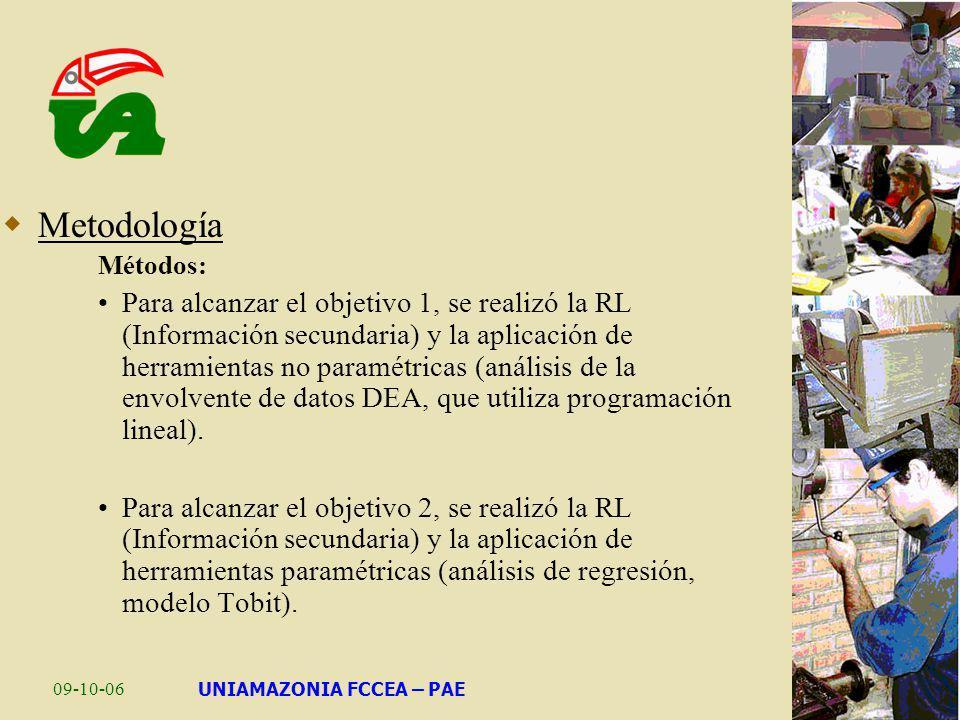 UNIAMAZONIA FCCEA – PAE