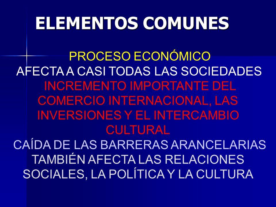 ELEMENTOS COMUNES PROCESO ECONÓMICO AFECTA A CASI TODAS LAS SOCIEDADES