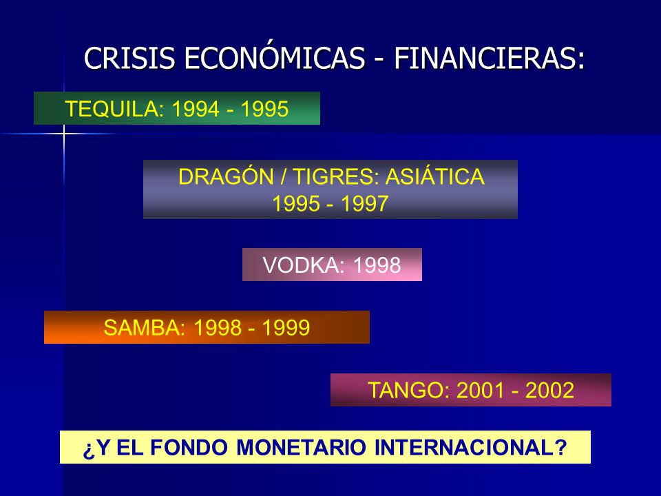 CRISIS ECONÓMICAS - FINANCIERAS: