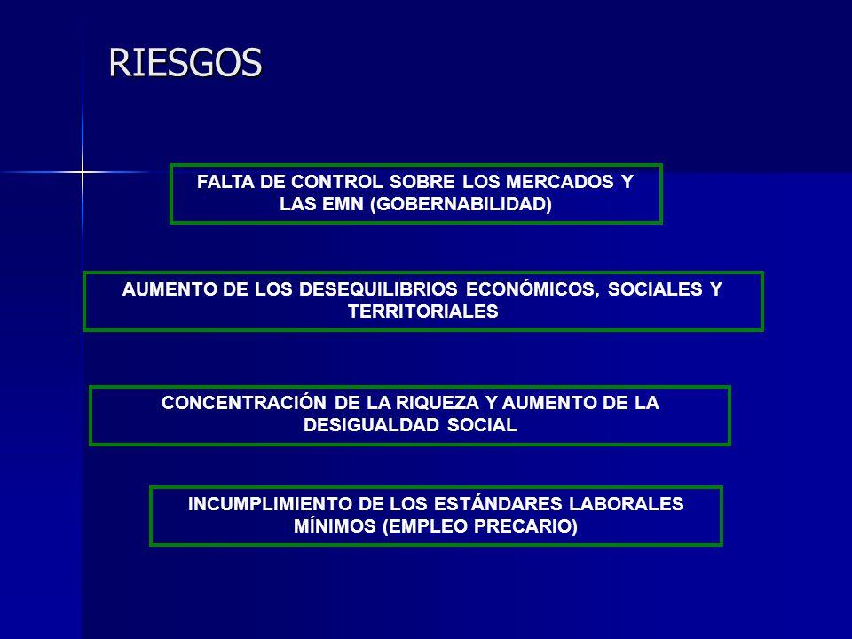 RIESGOS FALTA DE CONTROL SOBRE LOS MERCADOS Y LAS EMN (GOBERNABILIDAD)