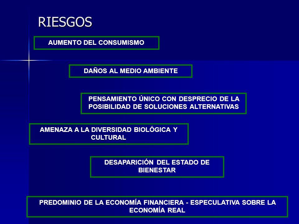 RIESGOS AUMENTO DEL CONSUMISMO DAÑOS AL MEDIO AMBIENTE