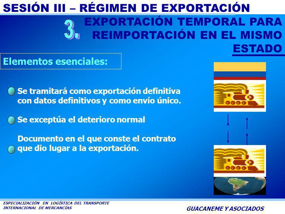 3. EXPORTACIÓN TEMPORAL PARA REIMPORTACIÓN EN EL MISMO ESTADO