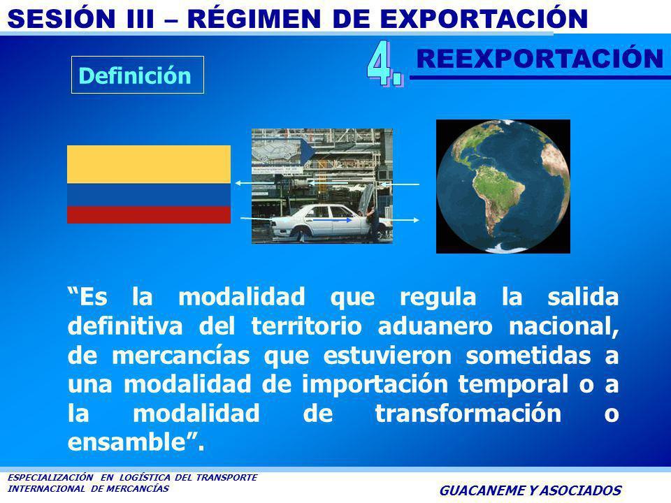 4. REEXPORTACIÓN. Definición.