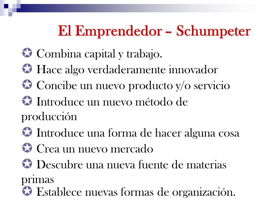 El Emprendedor – Schumpeter