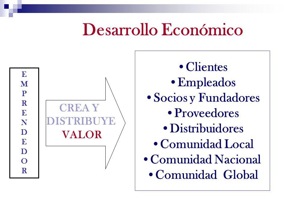 Desarrollo Económico Clientes Empleados Socios y Fundadores