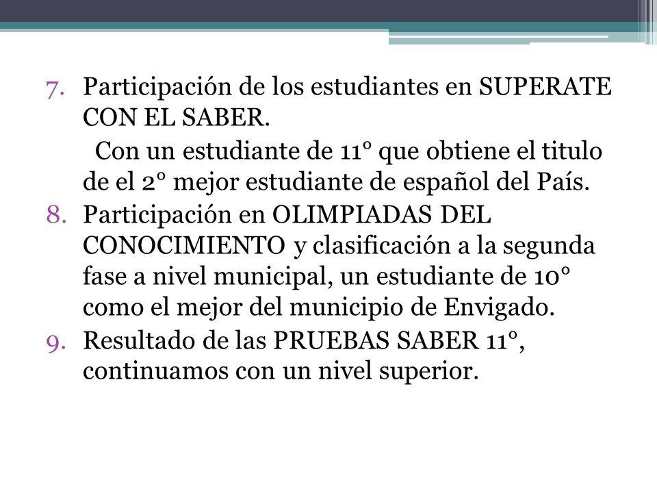 Participación de los estudiantes en SUPERATE CON EL SABER.