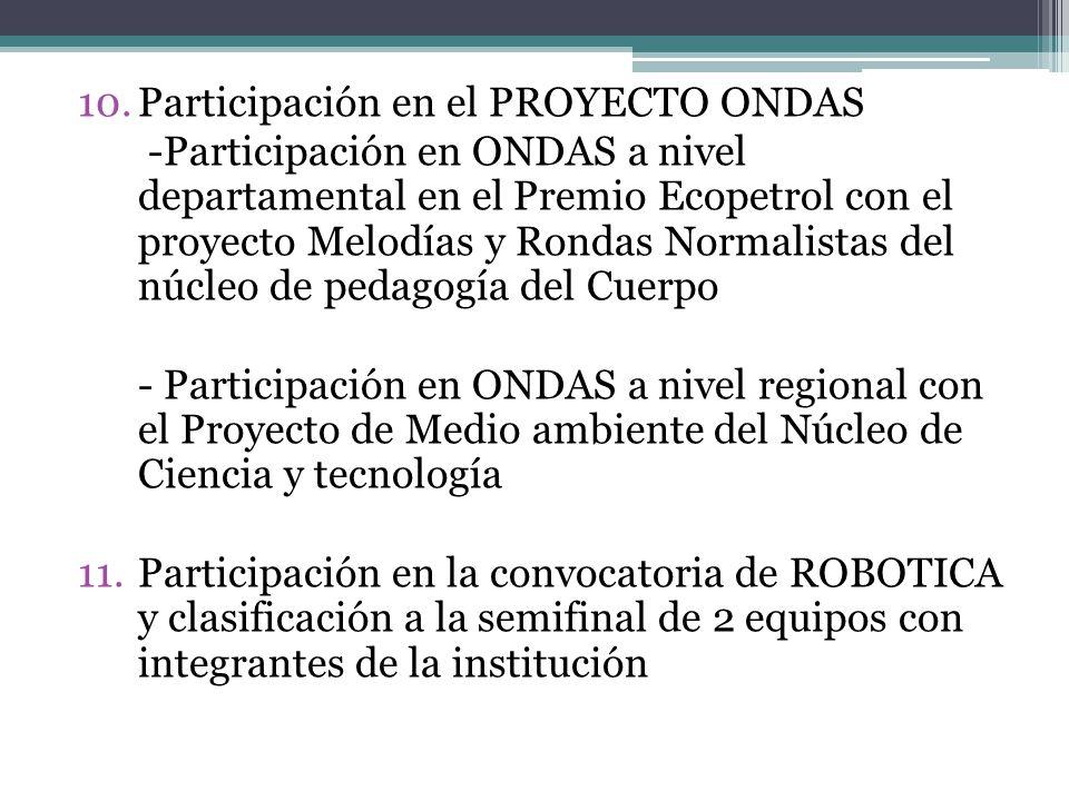 Participación en el PROYECTO ONDAS