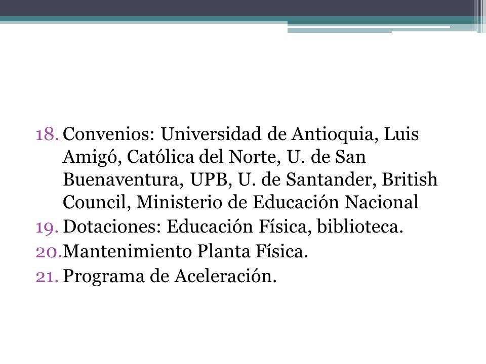 Convenios: Universidad de Antioquia, Luis Amigó, Católica del Norte, U