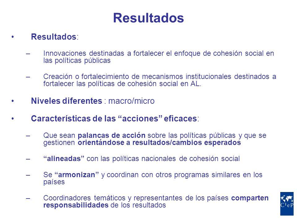 Resultados Resultados: Niveles diferentes : macro/micro