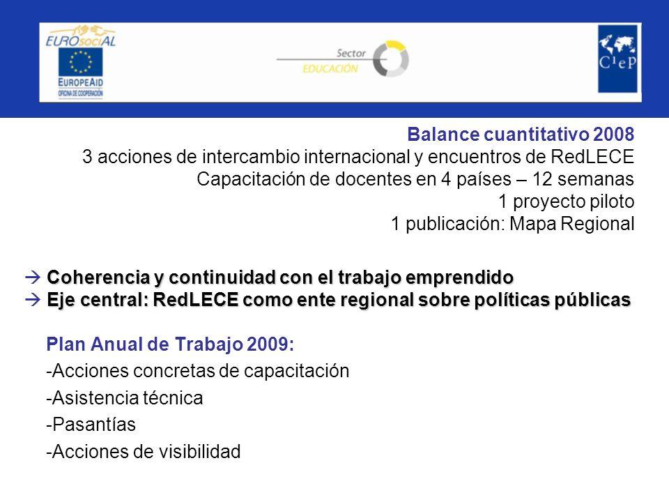 Balance cuantitativo 2008 3 acciones de intercambio internacional y encuentros de RedLECE Capacitación de docentes en 4 países – 12 semanas 1 proyecto piloto 1 publicación: Mapa Regional