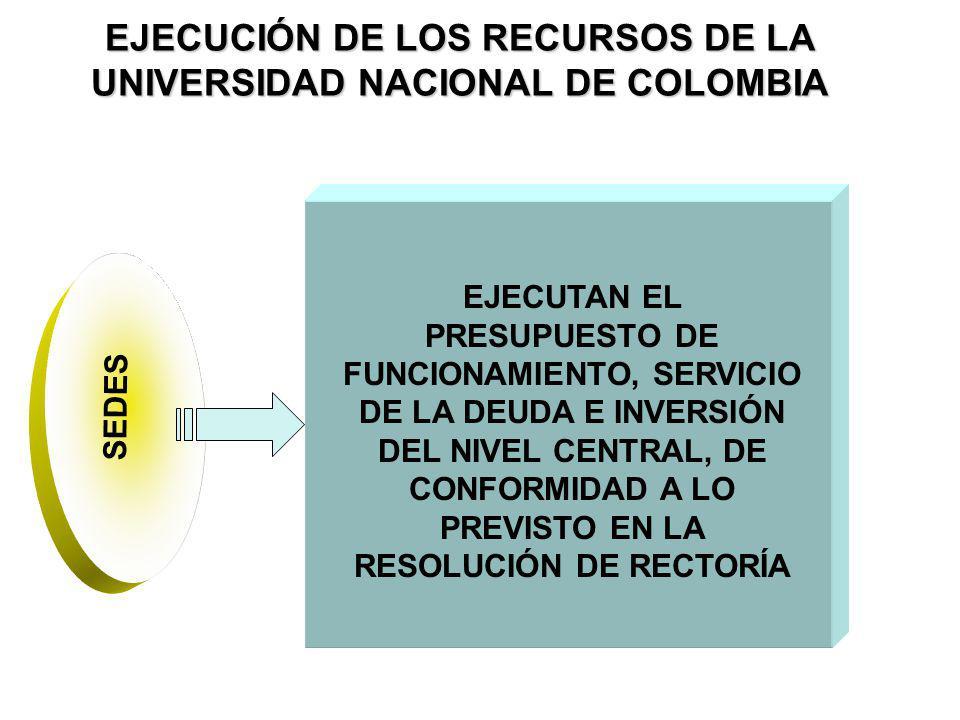 EJECUCIÓN DE LOS RECURSOS DE LA UNIVERSIDAD NACIONAL DE COLOMBIA