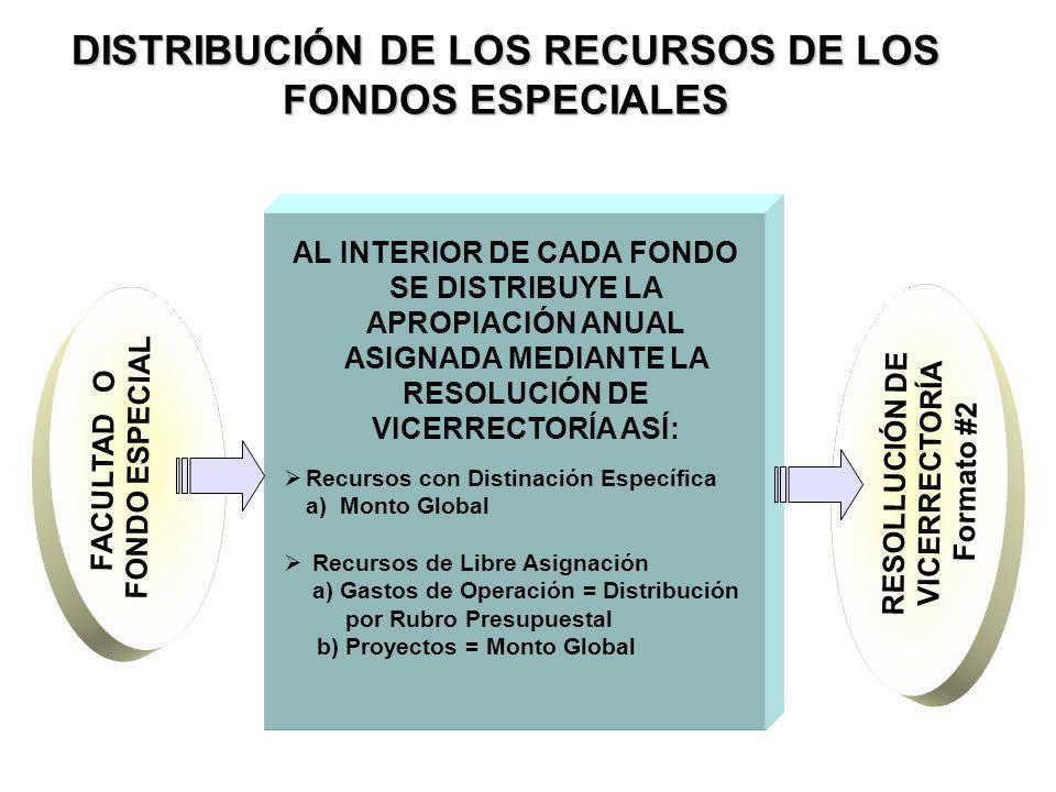 DISTRIBUCIÓN DE LOS RECURSOS DE LOS FONDOS ESPECIALES